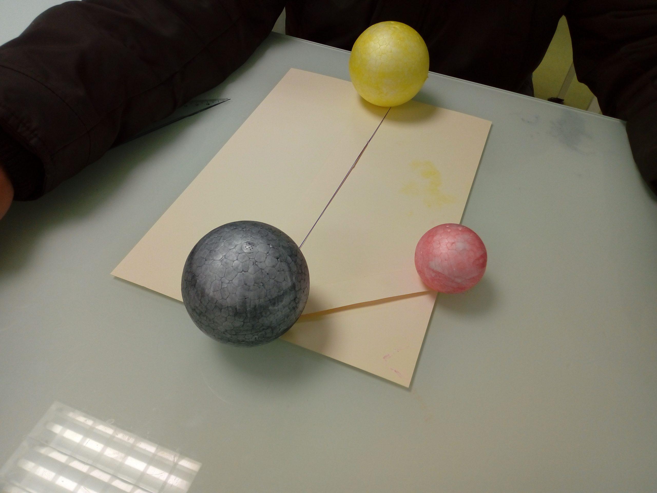 Construction d'un système Soleil-Terre-Lune